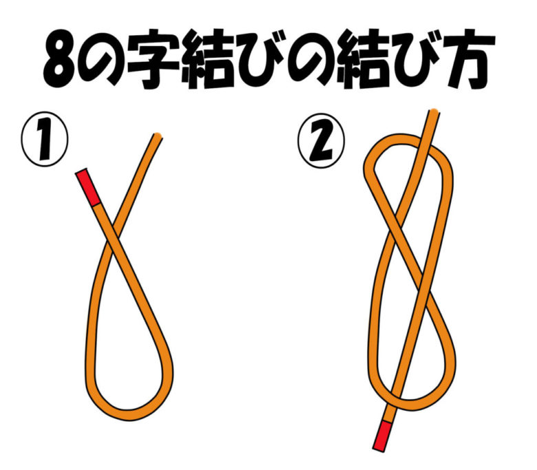 結び方 釣り糸