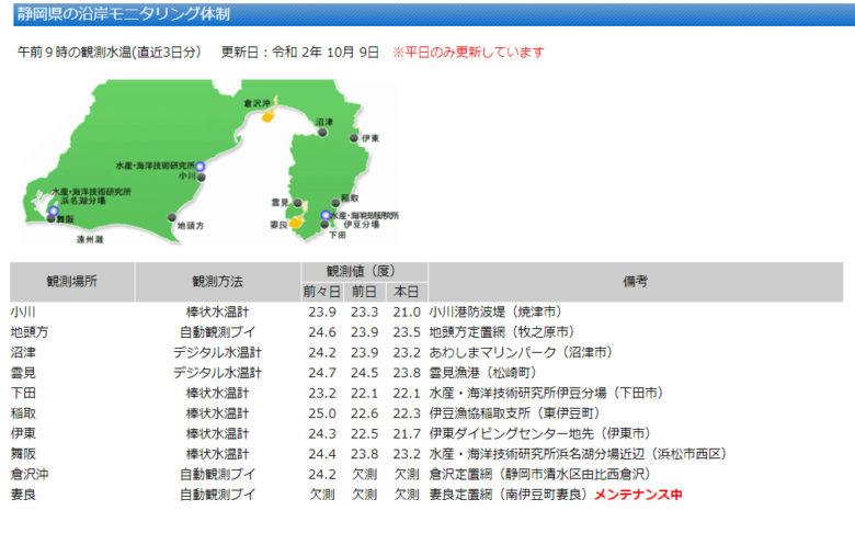 台風 海水温 秋