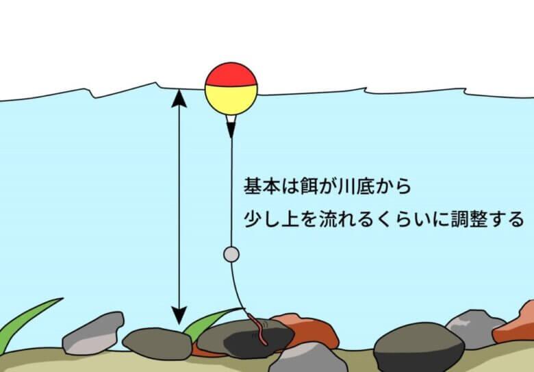 川釣り ウキ 長さ