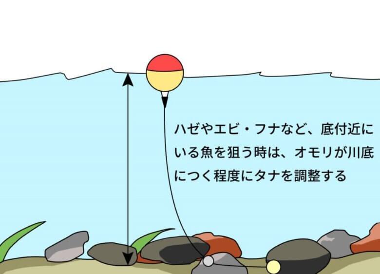 川釣り タナ 底
